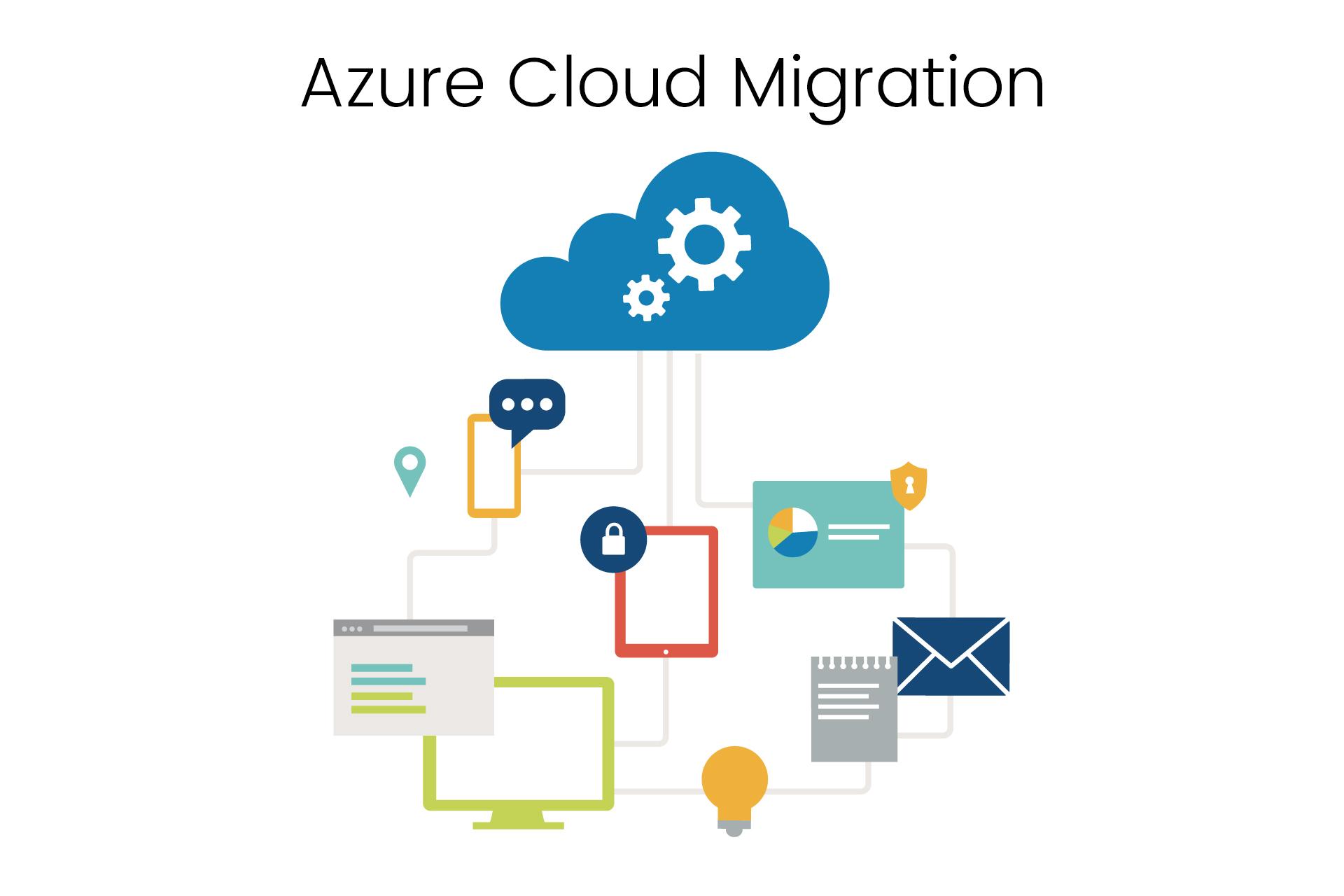 //www.twinleo.com/wp-content/uploads/2018/09/Azure-Cloud-Migration.jpg