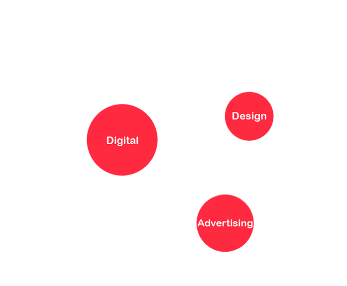 digital marketing company atlanta